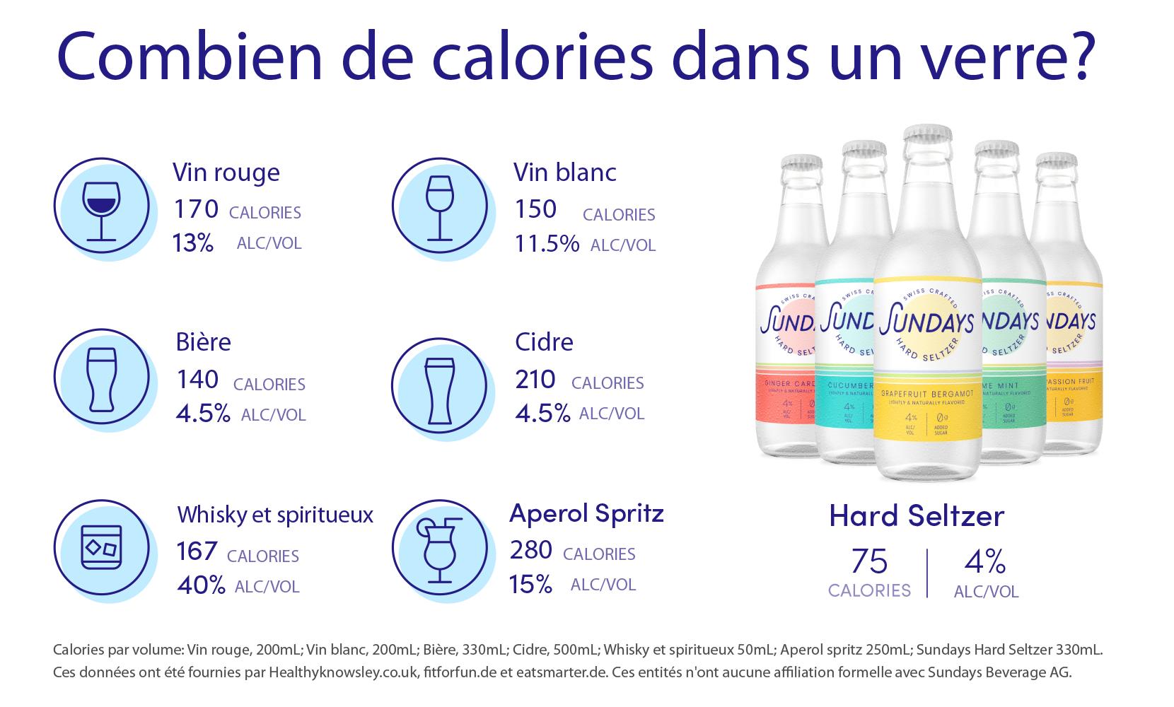 combien de calories dans une boisson
