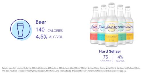 hard seltzer vs beer